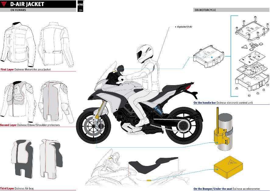 Dainese D-air Street System To Be Available in 2012