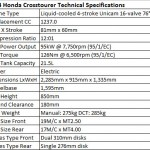 2014 Honda Crosstourer Technical Specs