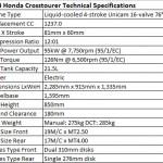 2014 Honda Crosstourer Technical Specs