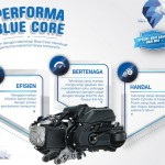2015 Yamaha Mio M3 125 Blue Core Engine