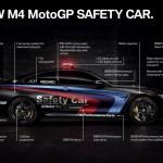 2015 BMW M4 Coupe Official MotoGP Safety Car_5