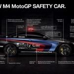 2015 BMW M4 Coupe Official MotoGP Safety Car_6